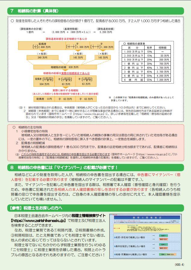 相続税計算(国税庁のホームページより)
