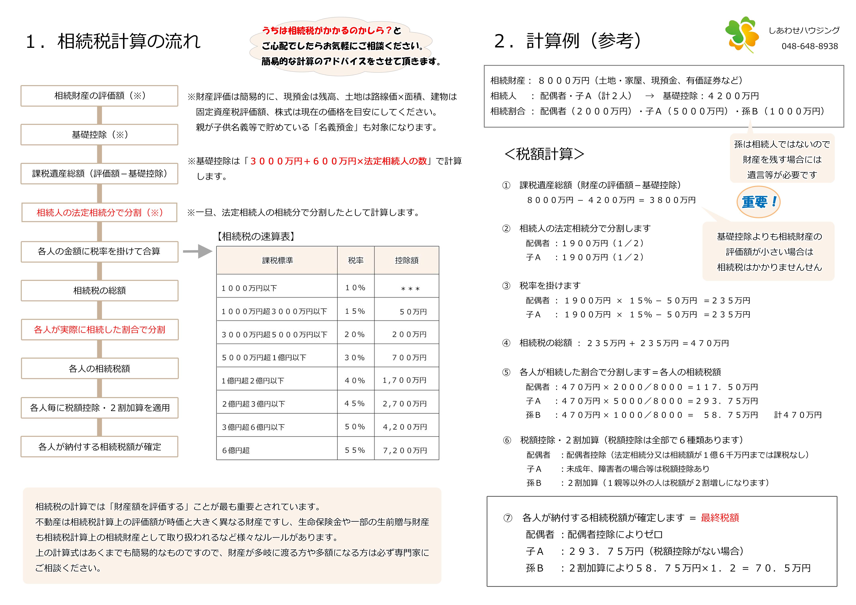 【資料】相続税計算の流れ